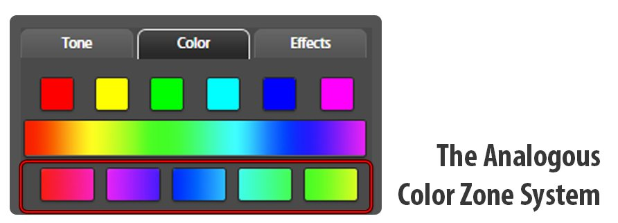 Analogous Color Zone System